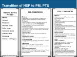 transition of nsp to pm pts