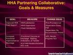 hha partnering collaborative goals measures