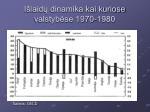 i laid dinamika kai kuriose valstyb se 1970 1980