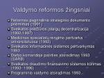 valdymo reformos ingsniai