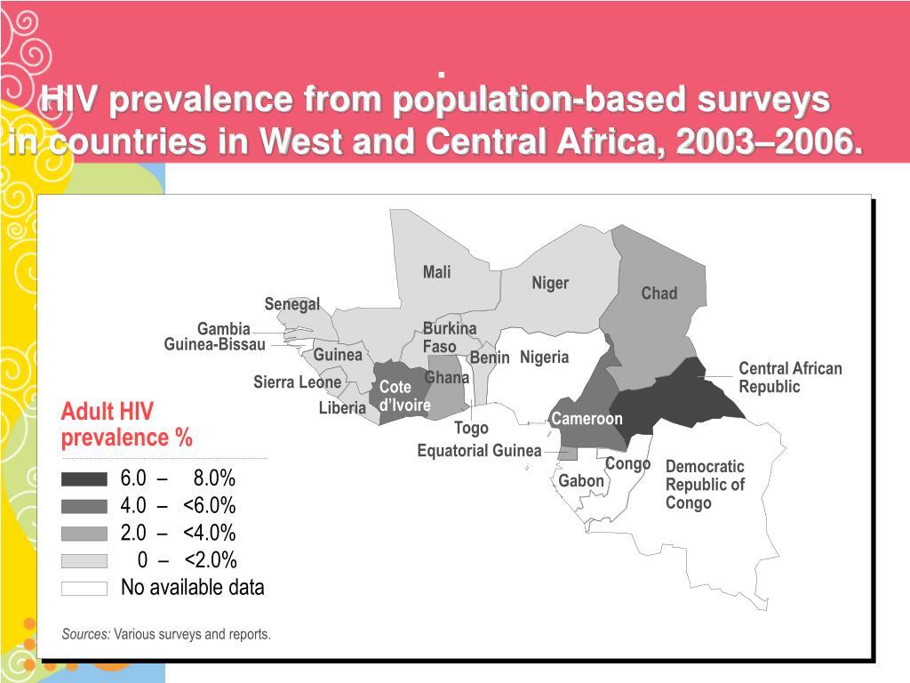 HIV prevalence from population-based surveys
