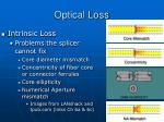 optical loss