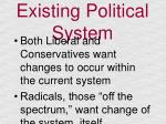existing political system