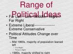 range of political ideas