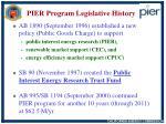pier program legislative history