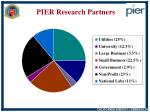 pier research partners