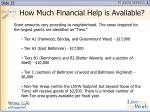 how much financial help is available