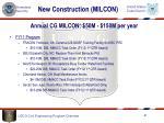 new construction milcon