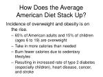 how does the average american diet stack up28