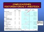 complicaciones postoperatorias y anestesia