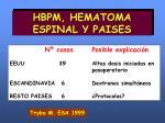 hbpm hematoma espinal y paises
