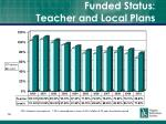 funded status teacher and local plans