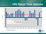 vrs fiscal year returns