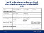 health and environmental properties of alternative flame retardants to pentabde 3 3