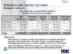 fiduciary and agency accounts100