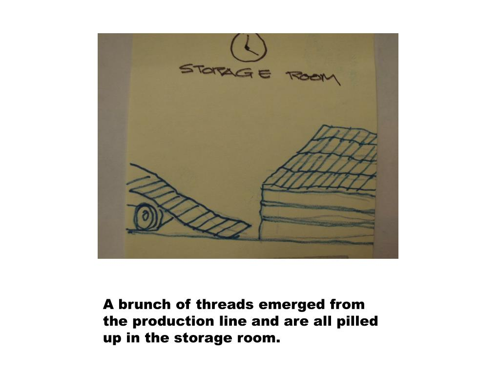 A brunch of threads emerged from the production line and are all pilled up in the storage room.