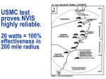 usmc test proves nvis highly reliable 20 watts 100 effectiveness in 200 mile radius