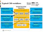 typical csd workflows