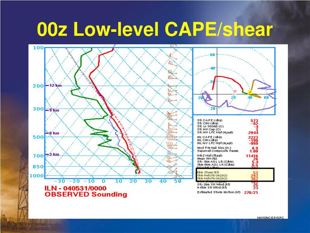 00z Low-level CAPE/shear