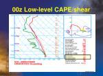00z low level cape shear