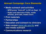 annual campaign core elements