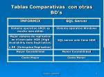 tablas comparativas con otras bd s