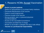 1 reasons hcws accept vaccination