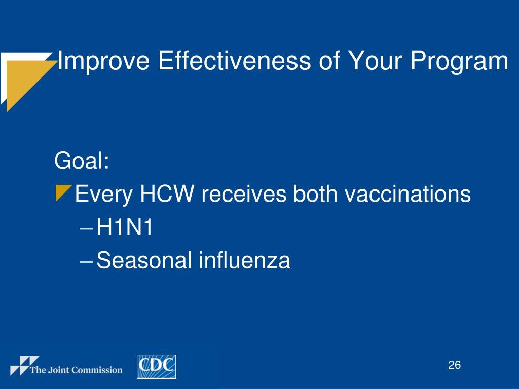 Improve Effectiveness of Your Program