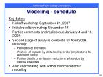 modeling schedule