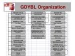 gdybl organization6