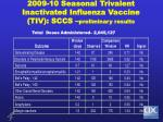 2009 10 seasonal trivalent inactivated influenza vaccine tiv sccs preliminary results