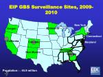 eip gbs surveillance sites 2009 2010