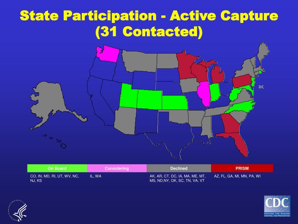 State Participation - Active Capture