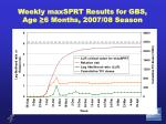 weekly maxsprt results for gbs age 6 months 2007 08 season