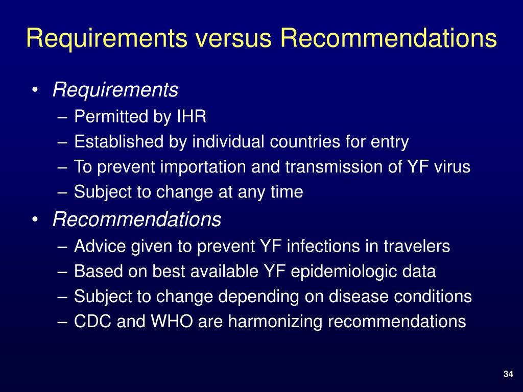 Requirements versus Recommendations