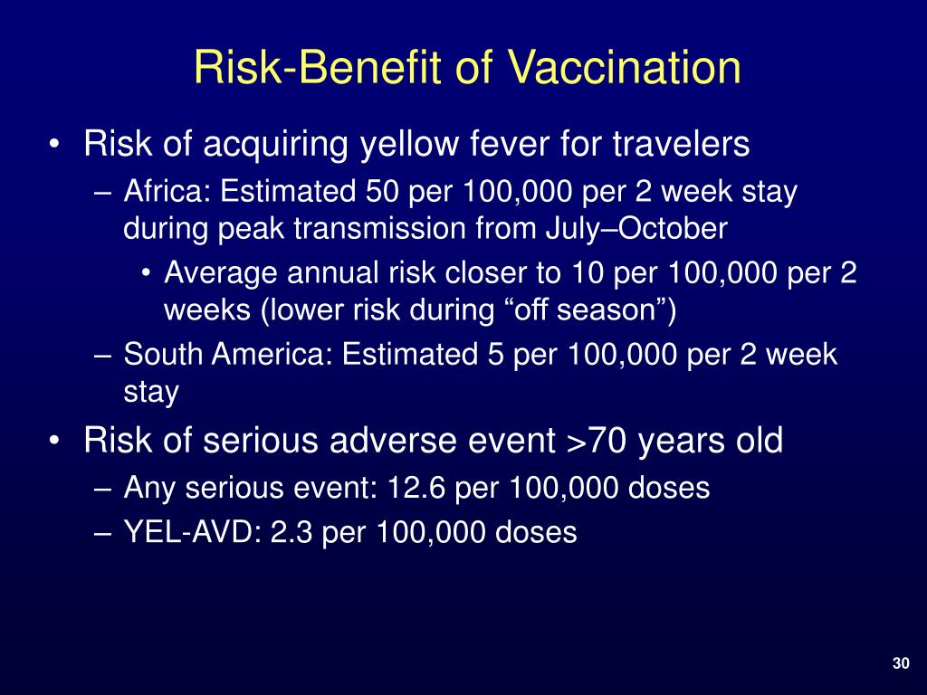 Risk-Benefit of Vaccination