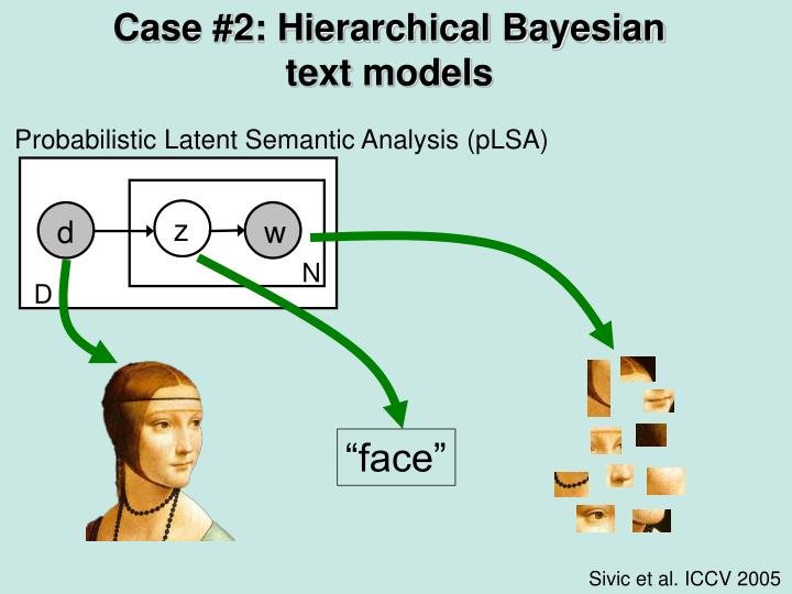 Case #2: Hierarchical Bayesian