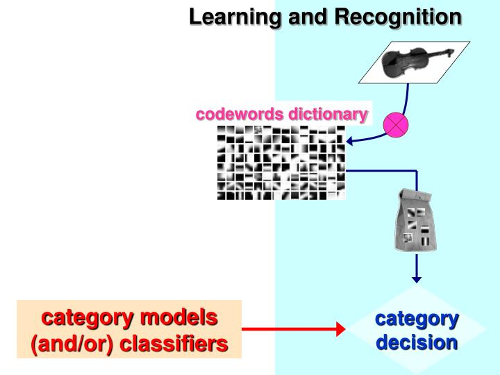 Learning and Recognition