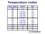 temperature codes