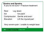 strains and sprains15