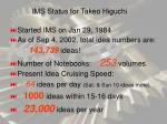 ims status for takeo higuchi