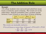 the addition rule23