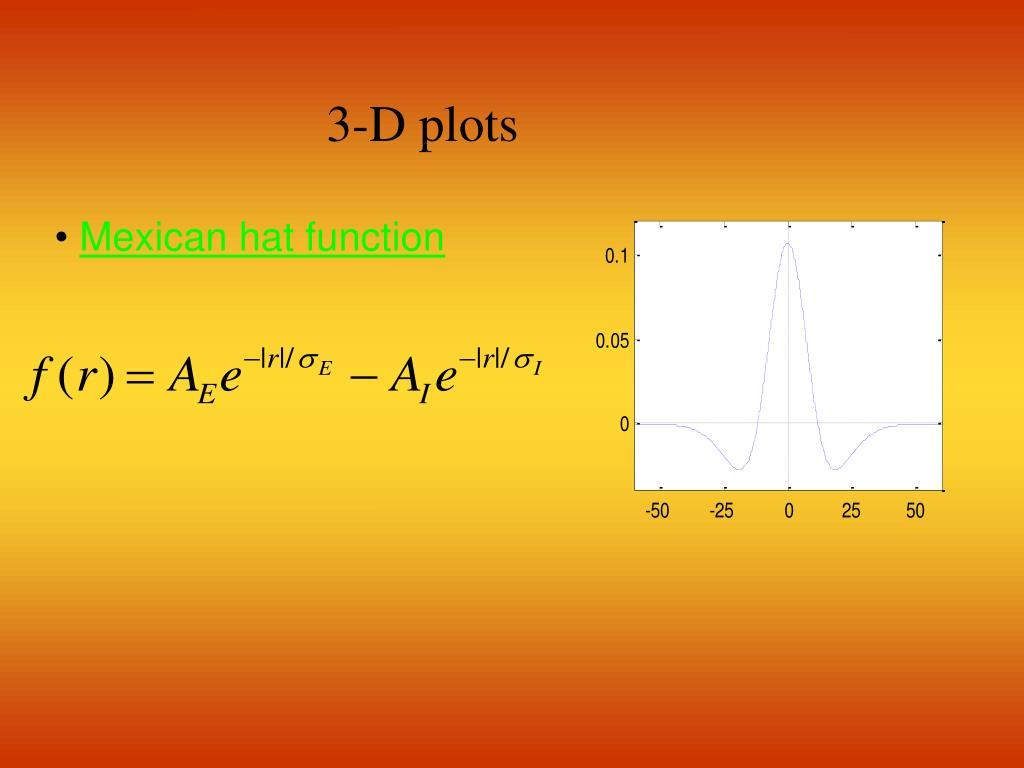 3-D plots