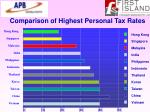 comparison of highest personal tax rates