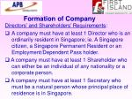 formation of company67