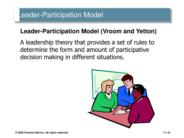 the evolution of views on participative leadership among managers 10102018 contemporary theories of management  that when managers make a  or university, a more participative and facilitative leadership style is.