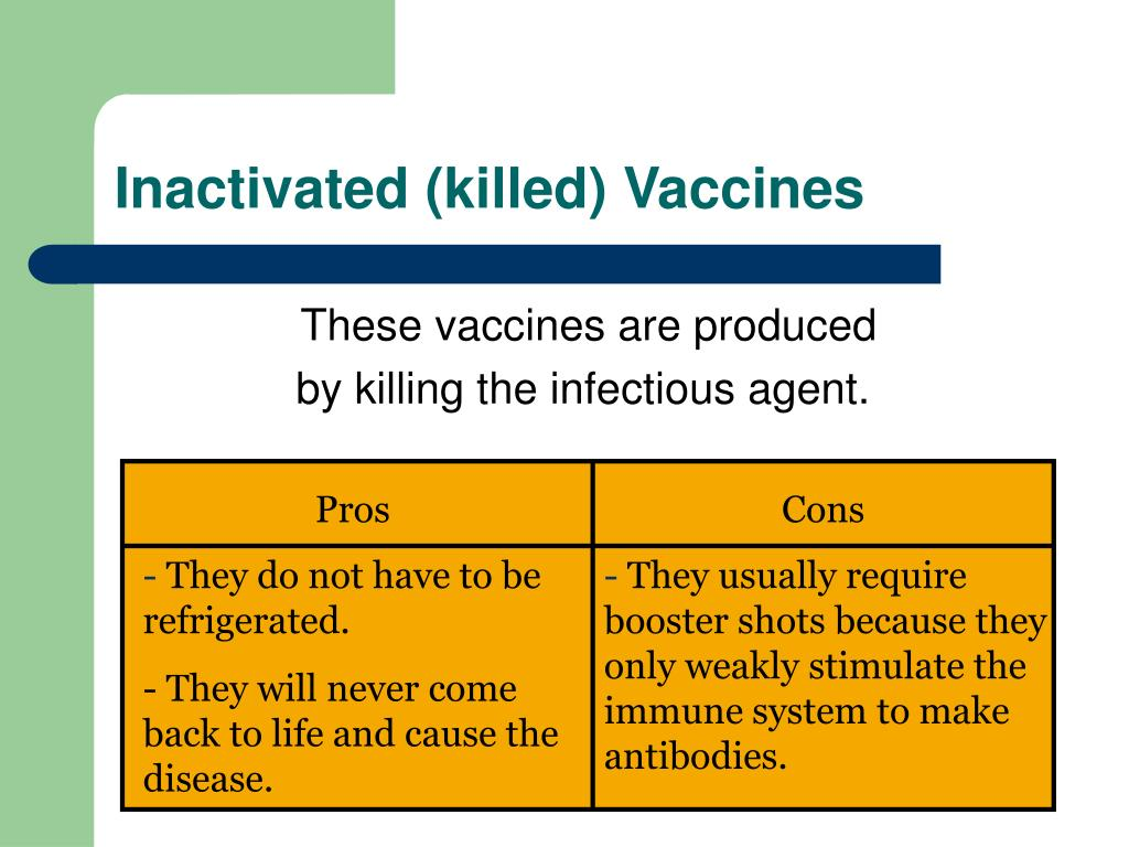 Inactivated (killed) Vaccines