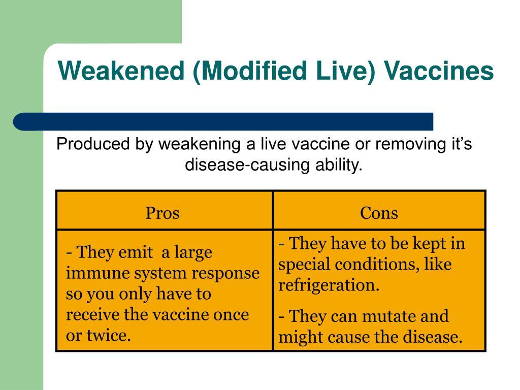 Weakened (Modified Live) Vaccines