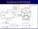 arquitetura do master web