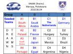 draw teams meropa polokwane 2010 06 04